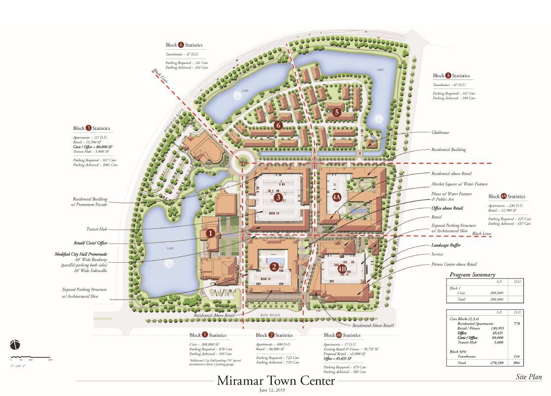 Miramar Town Center Site Plan as of 06122019