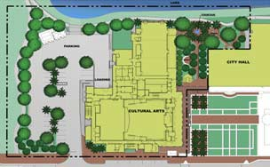 Cultural Center Arts Park Aerial Rendering